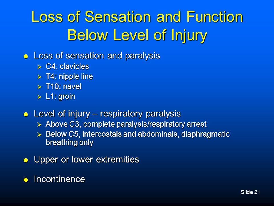 Slide 21 Loss of Sensation and Function Below Level of Injury  Loss of sensation and paralysis  C4: clavicles  T4: nipple line  T10: navel  L1: g