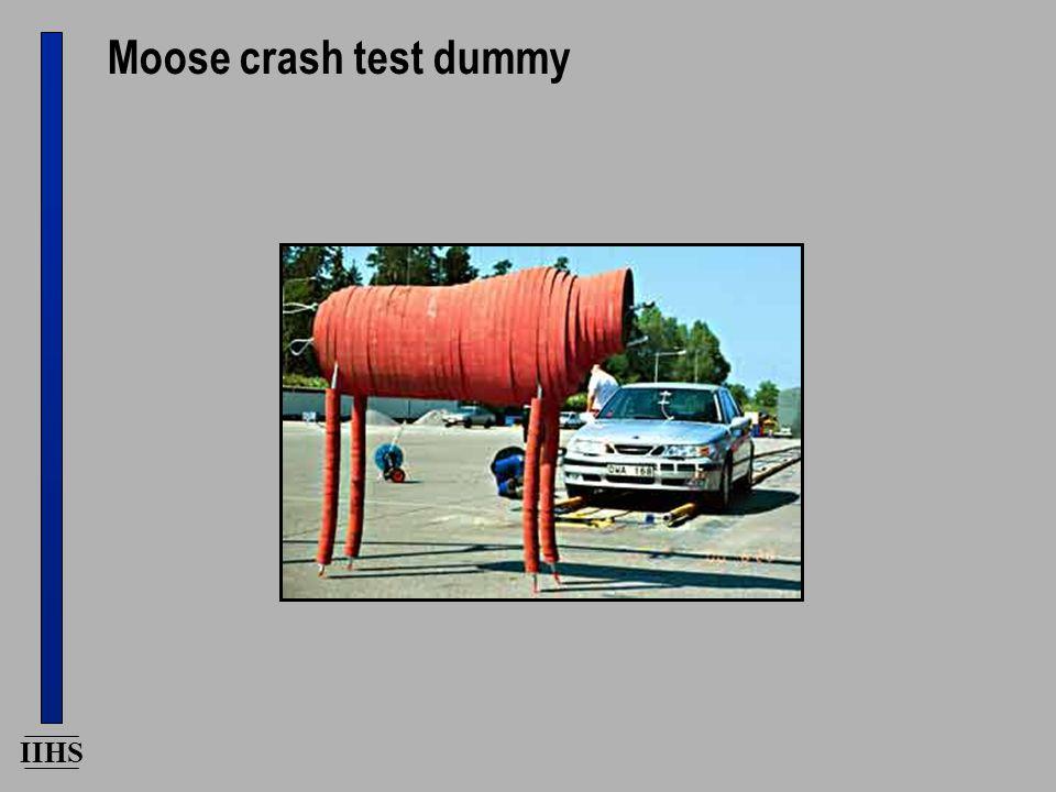 IIHS Moose crash test dummy