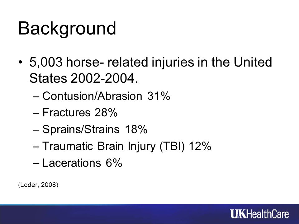 Background 5,003 horse- related injuries in the United States 2002-2004. –Contusion/Abrasion 31% –Fractures 28% –Sprains/Strains 18% –Traumatic Brain