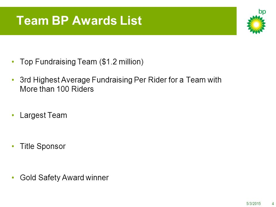 5/3/20155 Team BP Packet Pick-up Details Date: Thursday, March 26 th from 4:00 pm – 7:00 pm Location: BP Westlake 1 Cafeteria What you need: −Fundraising minimum - $500 −Completed safety clinic in last 3 years −Registered with Team BP & MS Society −Completed the NMSS Safe Cycling Challenge (every year) −Signed MS wavier (if minor rider) Guest wristband $25, cash or check - National MS Society No jersey exchange (only at late PPU) Last years jersey for sale: $25.00