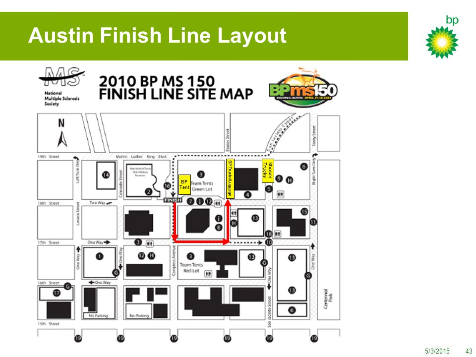 5/3/201543 Austin Finish Line Layout BP Tent BP Trucks/Luggage Shower Trucks