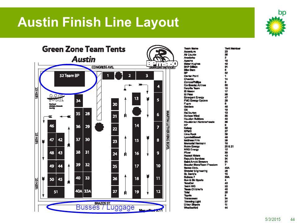 5/3/201544 Austin Finish Line Layout Busses / Luggage