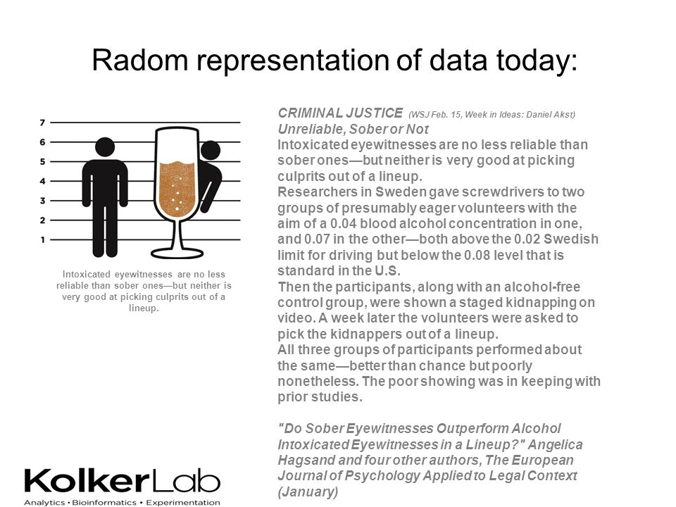 Radom representation of data today: CRIMINAL JUSTICE (WSJ Feb.