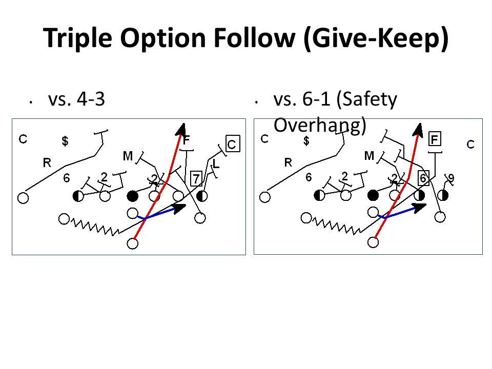 Triple Option Follow (Give-Keep) vs. 4-3 vs. 6-1 (Safety Overhang)