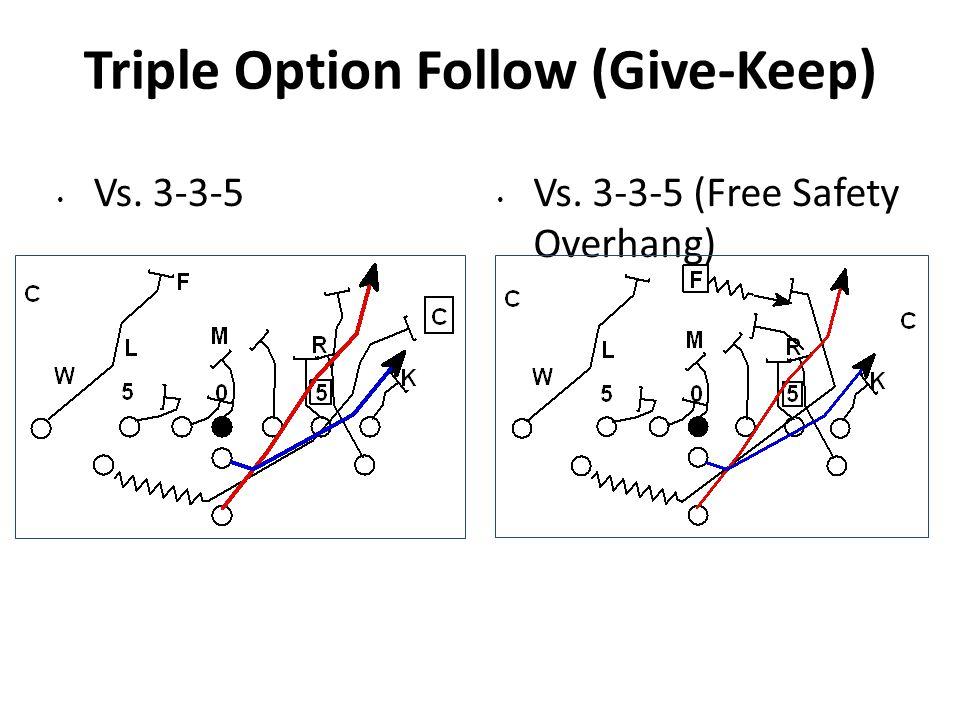 Triple Option Follow (Give-Keep) Vs. 3-3-5 Vs. 3-3-5 (Free Safety Overhang)