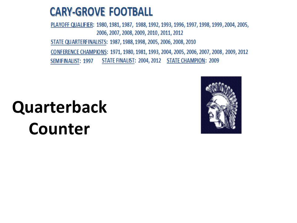 Quarterback Counter