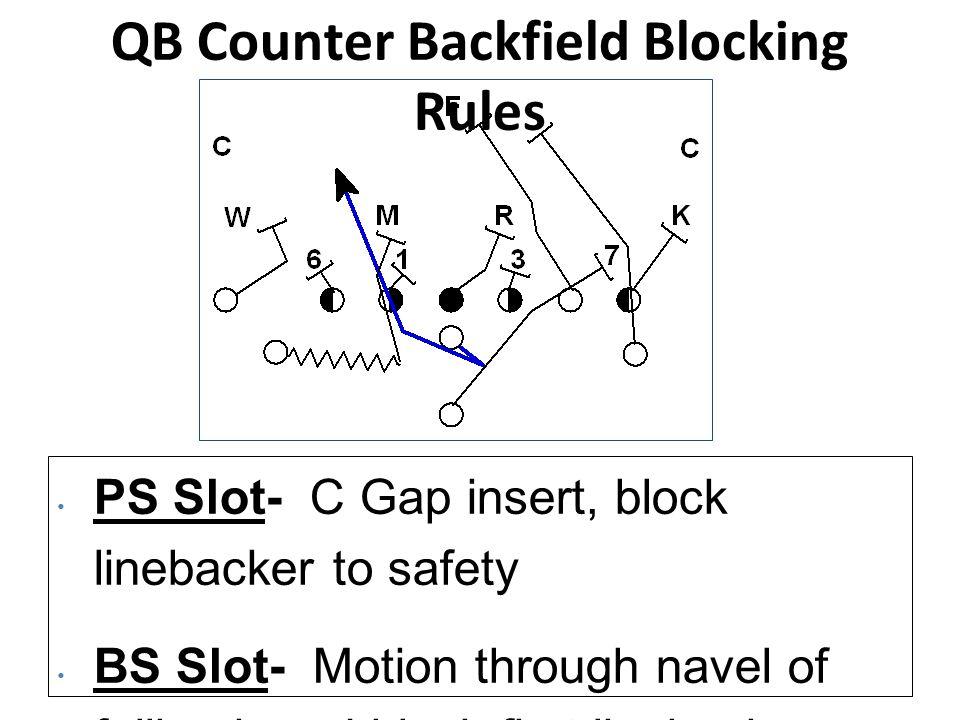 QB Counter Backfield Blocking Rules PS Slot- C Gap insert, block linebacker to safety BS Slot- Motion through navel of fullback and block first lineba