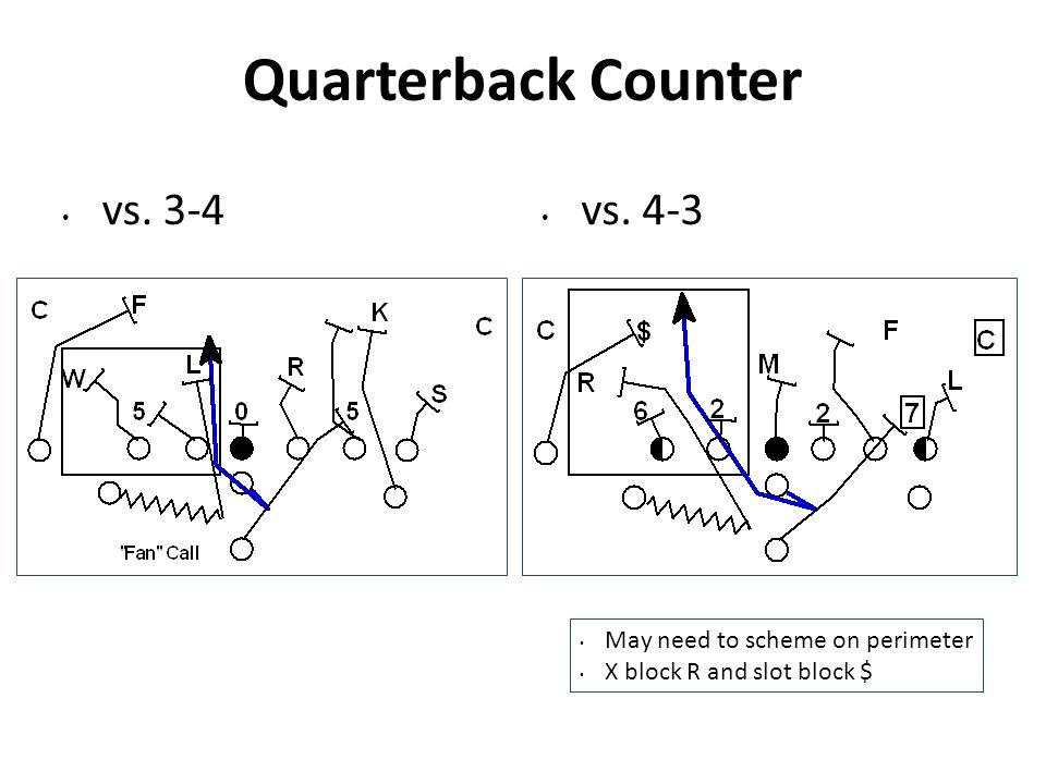 Quarterback Counter vs. 3-4 vs. 4-3 May need to scheme on perimeter X block R and slot block $