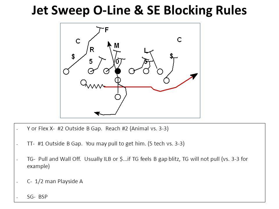 Jet Sweep O-Line & SE Blocking Rules Y or Flex X- #2 Outside B Gap. Reach #2 (Animal vs. 3-3) TT- #1 Outside B Gap. You may pull to get him. (5 tech v