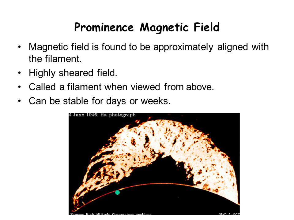Prominence Magnetic Field Magnetic field is found to be approximately aligned with the filament.