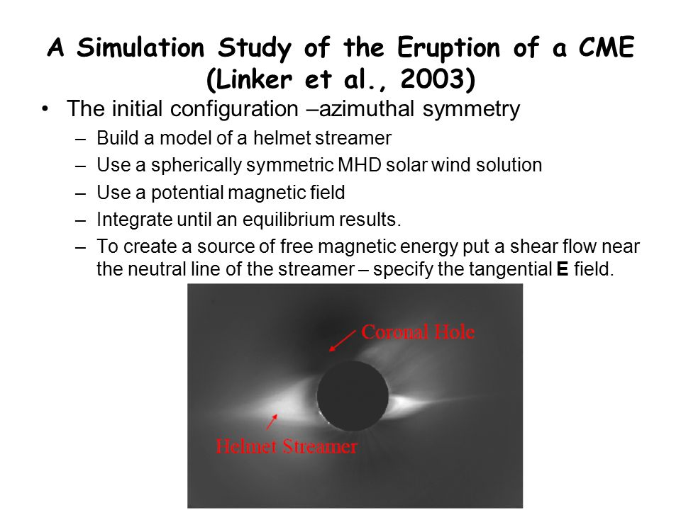 Flux Injection Model (Chen, 1989, 1996) The underlying magnetic field of a CME is that of a three-dimensional flux rope.