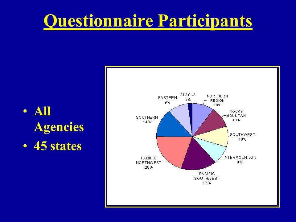 Questionnaire Participants All Agencies 45 states