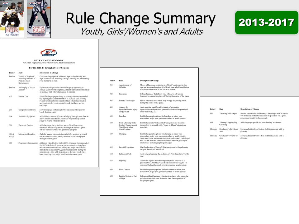2013-2017 Rule Change Summary Youth, Girls /Women s and Adults