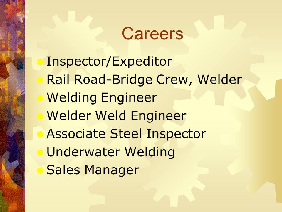 Careers  Inspector/Expeditor  Rail Road-Bridge Crew, Welder  Welding Engineer  Welder Weld Engineer  Associate Steel Inspector  Underwater Weldi