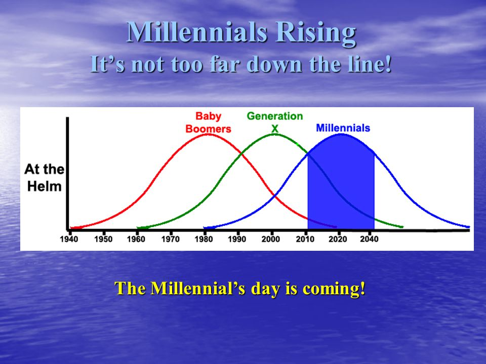Millennials Rising It's not too far down the line! The Millennial's day is coming!