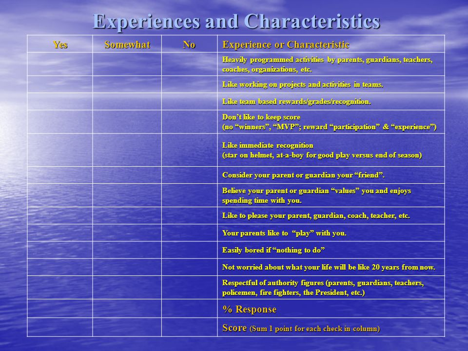 Experiences and Characteristics YesSomewhatNo Experience or Characteristic Heavily programmed activities by parents, guardians, teachers, coaches, organizations, etc.