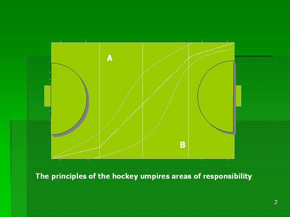 © England Hockey 15