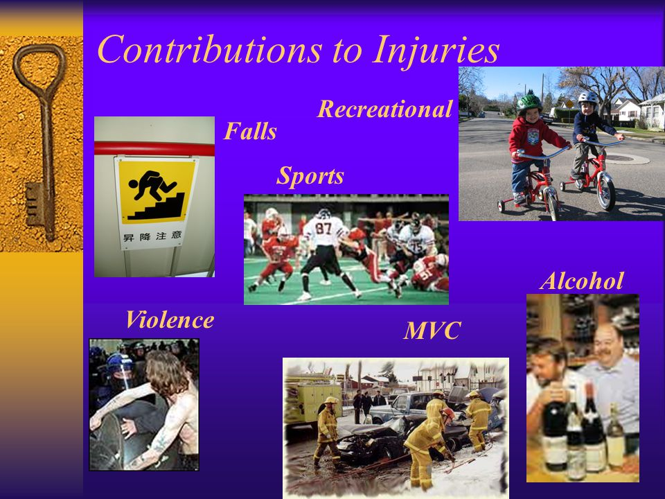 Contributions to Injuries Violence Sports Alcohol MVC Recreational Falls
