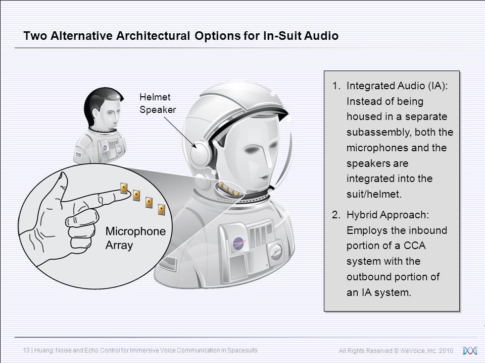 All Rights Reserved © WeVoice, Inc. 2010 13 | Huang: Noise and Echo Control for Immersive Voice Communication in Spacesuits Two Alternative Architectu