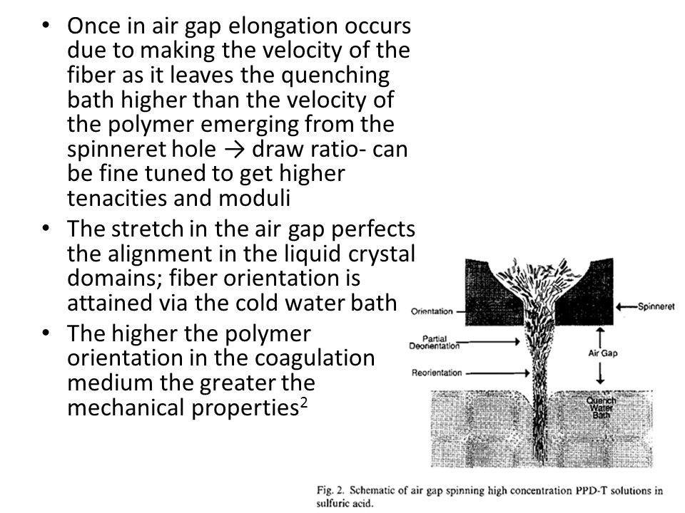 Once in air gap elongation occurs due to making the velocity of the fiber as it leaves the quenching bath higher than the velocity of the polymer emer