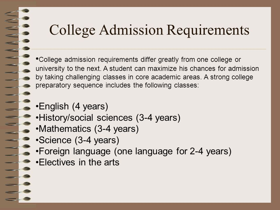High School Graduation Requirements English (usually 3-4 years) History/social science (usually 2-3 years) Mathematics (usually 2-3 years) Science (usually 2-3 years) Physical education/health (usually 2 years) Some states also require classes in the arts or in a foreign language.