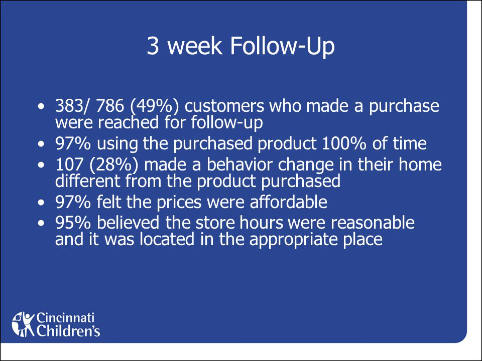 3 week Follow-Up 383/ 786 (49%) customers who made a purchase were reached for follow-up 97% using the purchased product 100% of time 107 (28%) made a behavior change in their home different from the product purchased 97% felt the prices were affordable 95% believed the store hours were reasonable and it was located in the appropriate place