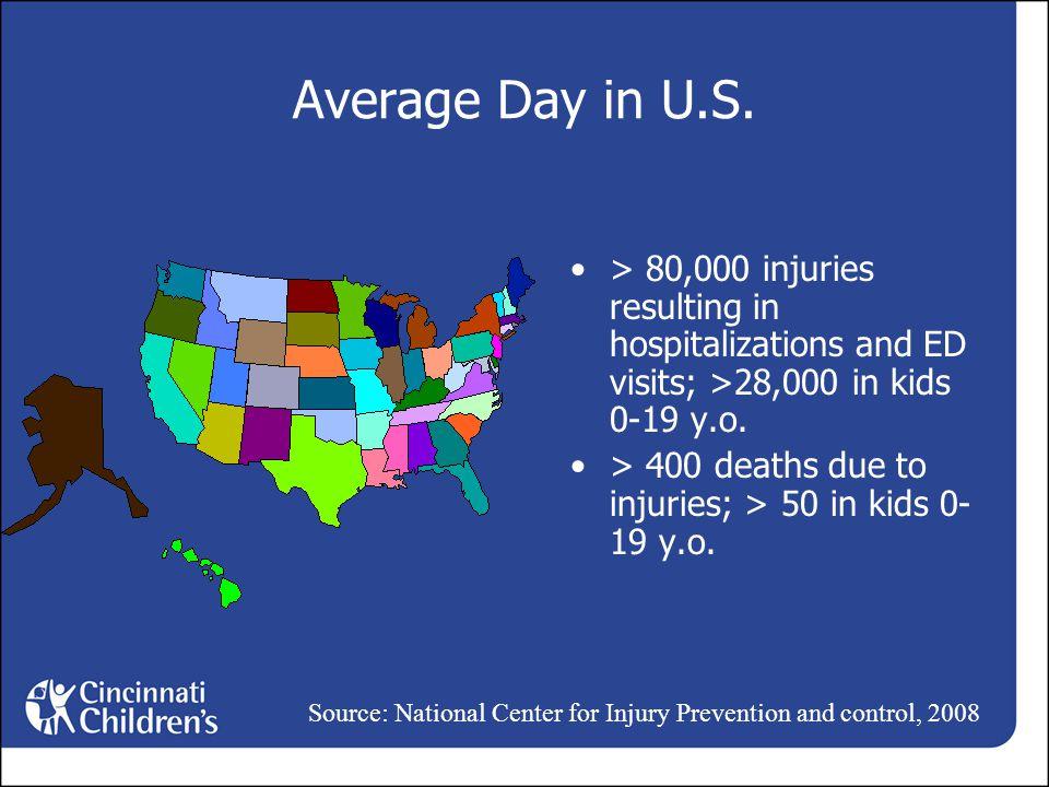 Average Day in U.S.