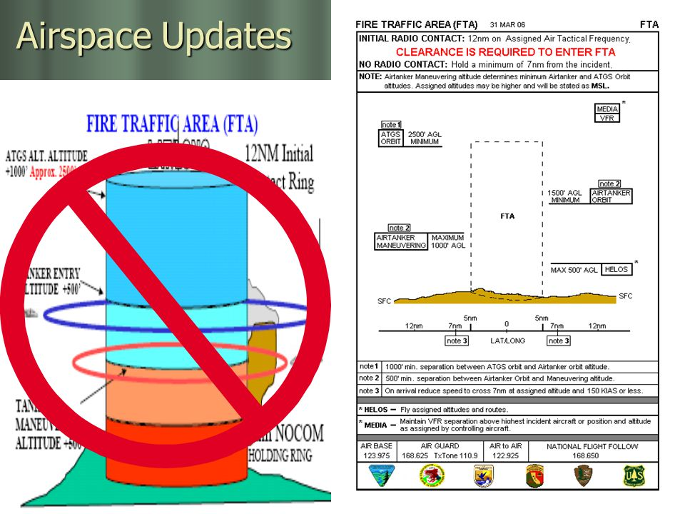 Airspace Updates