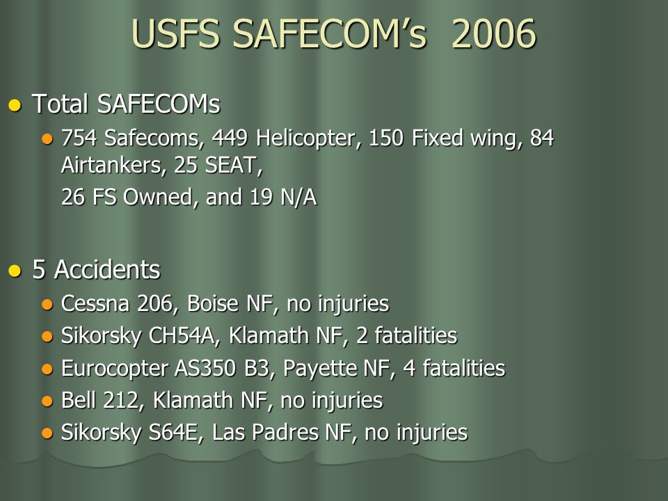 USFS SAFECOM's 2006 Total SAFECOMs Total SAFECOMs 754 Safecoms, 449 Helicopter, 150 Fixed wing, 84 Airtankers, 25 SEAT, 754 Safecoms, 449 Helicopter, 150 Fixed wing, 84 Airtankers, 25 SEAT, 26 FS Owned, and 19 N/A 5 Accidents 5 Accidents Cessna 206, Boise NF, no injuries Cessna 206, Boise NF, no injuries Sikorsky CH54A, Klamath NF, 2 fatalities Sikorsky CH54A, Klamath NF, 2 fatalities Eurocopter AS350 B3, Payette NF, 4 fatalities Eurocopter AS350 B3, Payette NF, 4 fatalities Bell 212, Klamath NF, no injuries Bell 212, Klamath NF, no injuries Sikorsky S64E, Las Padres NF, no injuries Sikorsky S64E, Las Padres NF, no injuries