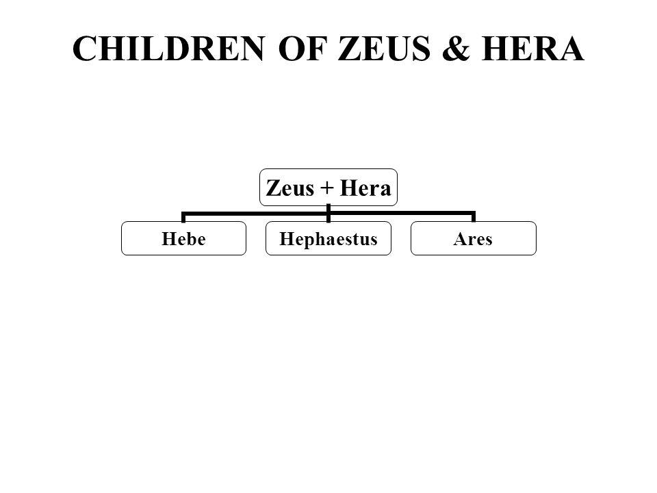 CHILDREN OF ZEUS & HERA Zeus + Hera HebeHephaestusAres
