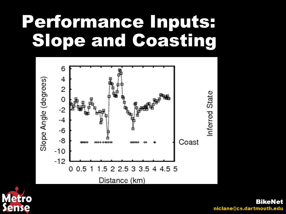 Performance Inputs: Slope and Coasting BikeNet niclane@cs.dartmouth.edu