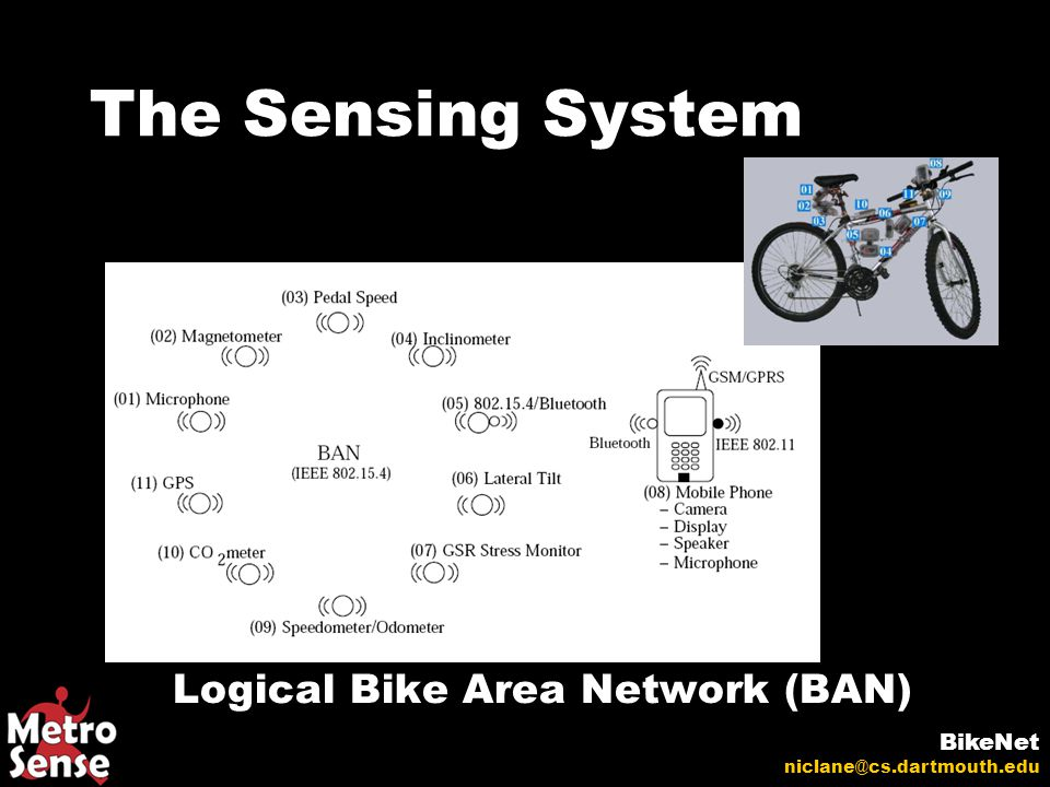 The Sensing System BikeNet niclane@cs.dartmouth.edu Logical Bike Area Network (BAN)