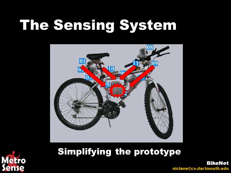 The Sensing System BikeNet niclane@cs.dartmouth.edu Simplifying the prototype