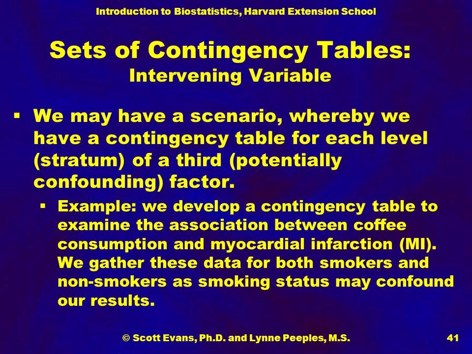 Introduction to Biostatistics, Harvard Extension School © Scott Evans, Ph.D. and Lynne Peeples, M.S.41 Sets of Contingency Tables: Intervening Variabl