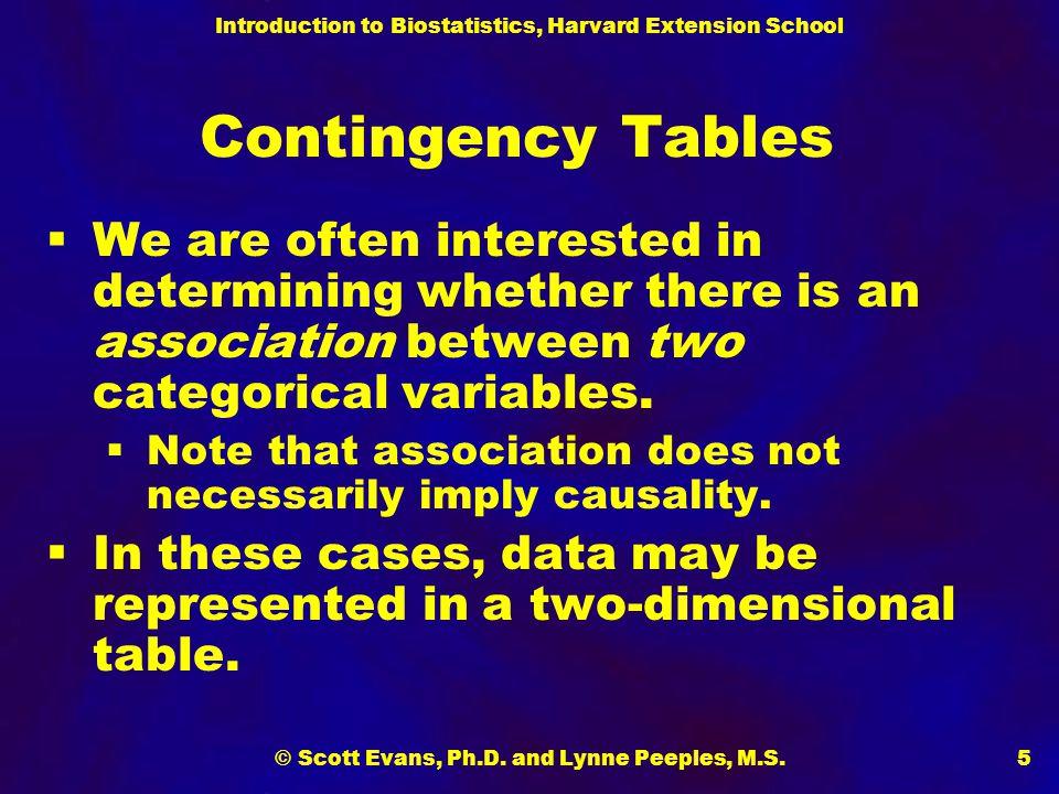 Introduction to Biostatistics, Harvard Extension School © Scott Evans, Ph.D.