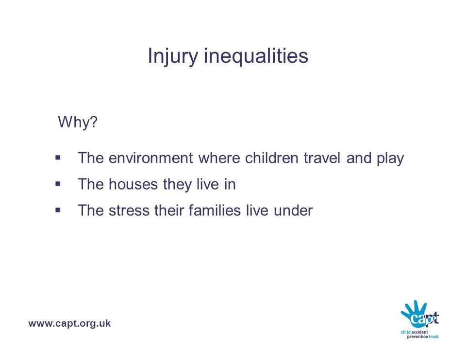www.capt.org.uk Injury inequalities Why.