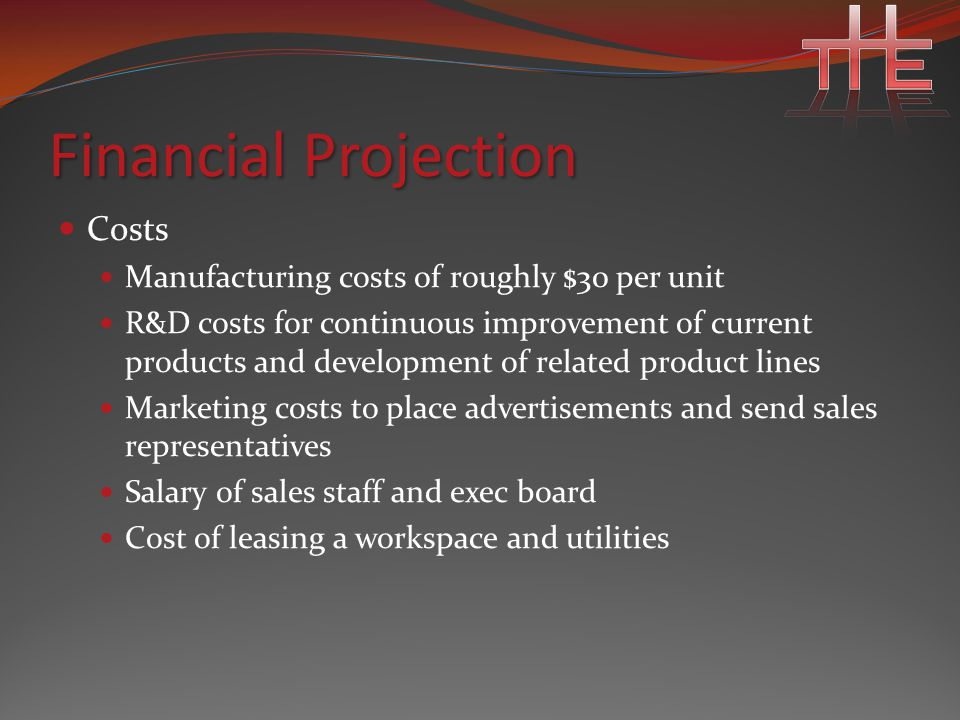 Financial Projection Costs Manufacturing costs of roughly $30 per unit R&D costs for continuous improvement of current products and development of related product lines Marketing costs to place advertisements and send sales representatives Salary of sales staff and exec board Cost of leasing a workspace and utilities