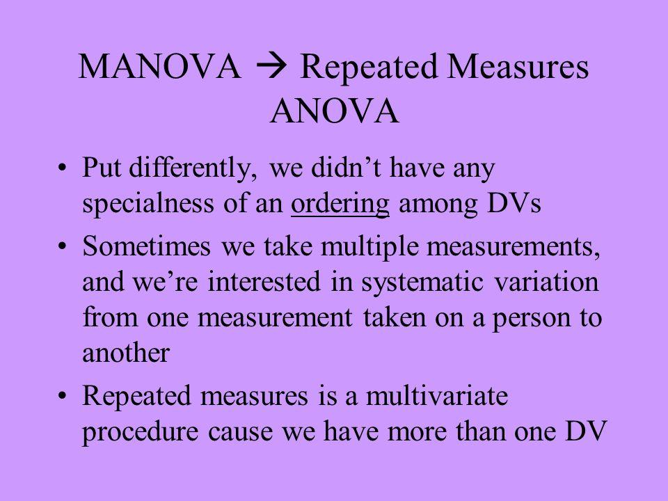 RMANOVA: Univariate estimation of between-subjects effects Tests of Between-Subjects Effects Measure: speed Transformed Variable: Average 2099.9801 349.858.000.123 1169.1073389.70264.925.000.072 15011.94825016.002 Source Intercept intgrp Error Type III Sum of SquaresdfMean SquareFSig.