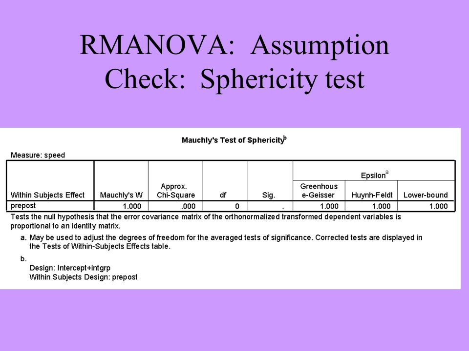 RMANOVA: Assumption Check: Sphericity test