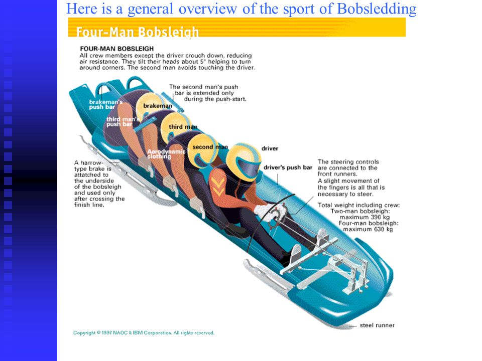 Bobsledding Explained Here is a general overview of the sport of Bobsledding
