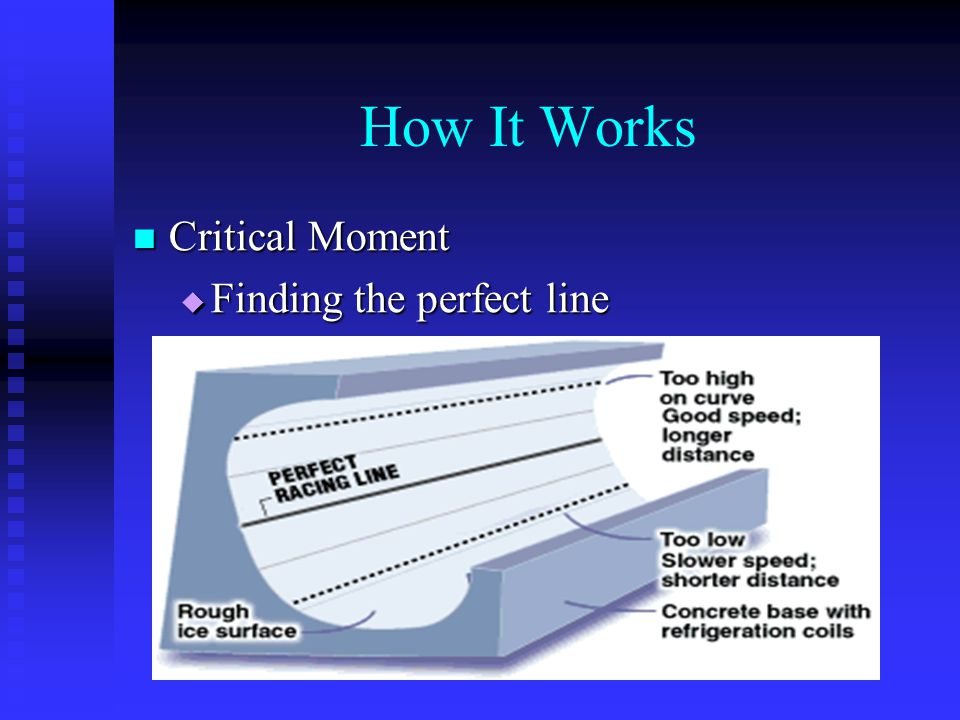 How It Works Critical Moment Critical Moment  Finding the perfect line