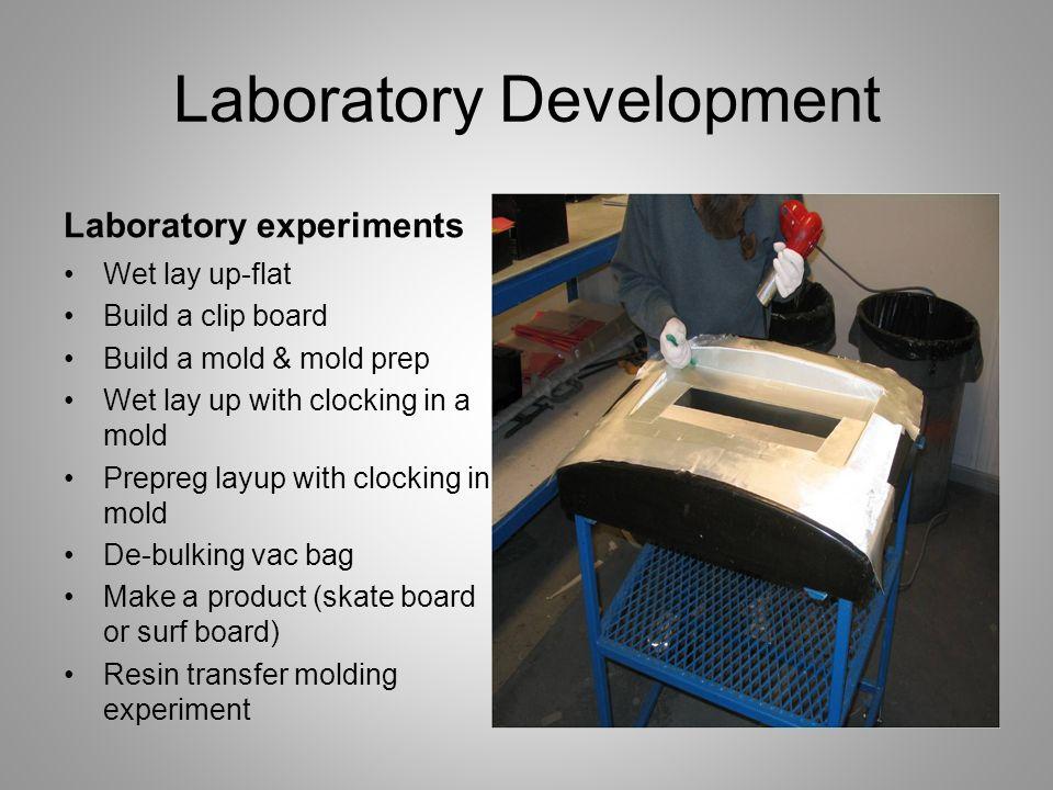 Laboratory Development Laboratory experiments Wet lay up-flat Build a clip board Build a mold & mold prep Wet lay up with clocking in a mold Prepreg l