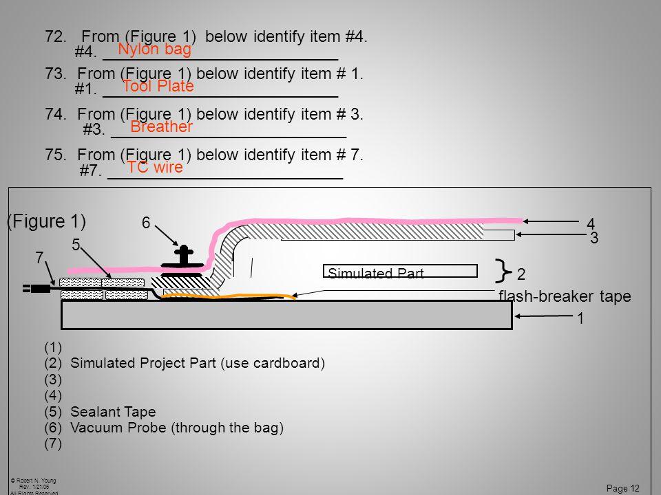 72. From (Figure 1) below identify item #4. #4. __________________________ 73. From (Figure 1) below identify item # 1. #1. __________________________