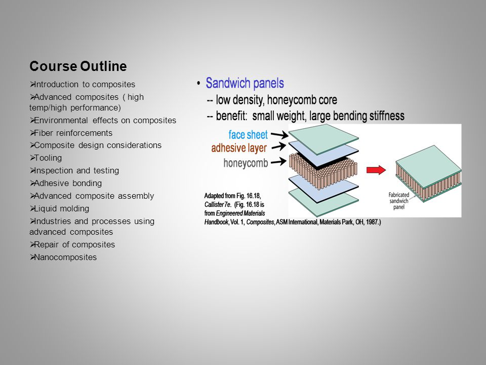 Course Outline  Introduction to composites  Advanced composites ( high temp/high performance)  Environmental effects on composites  Fiber reinforc