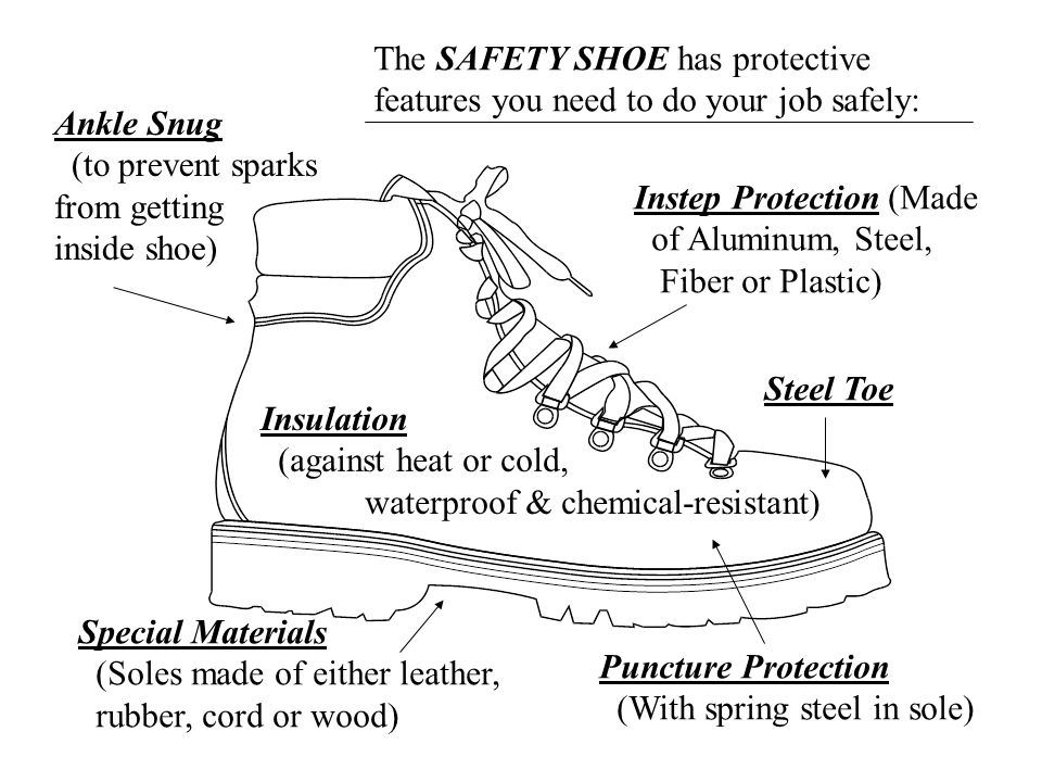 Ankle Snug (to prevent sparks from getting inside shoe) Instep Protection (Made of Aluminum, Steel, Fiber or Plastic) Steel Toe Puncture Protection (W