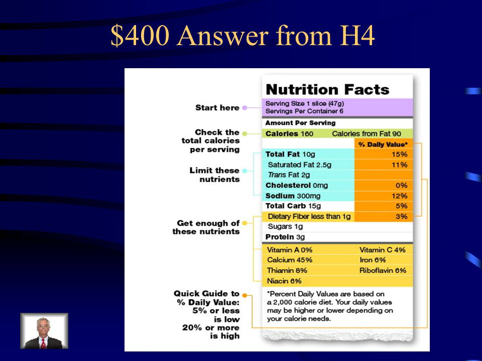 $400 Question from H4 Explain the food label.