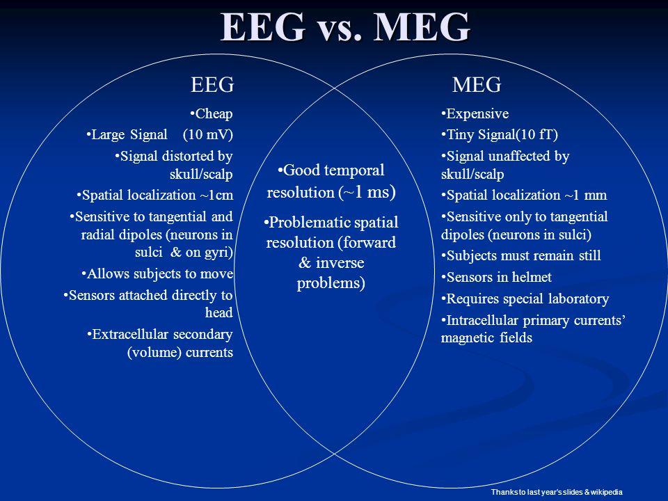 EEG vs.