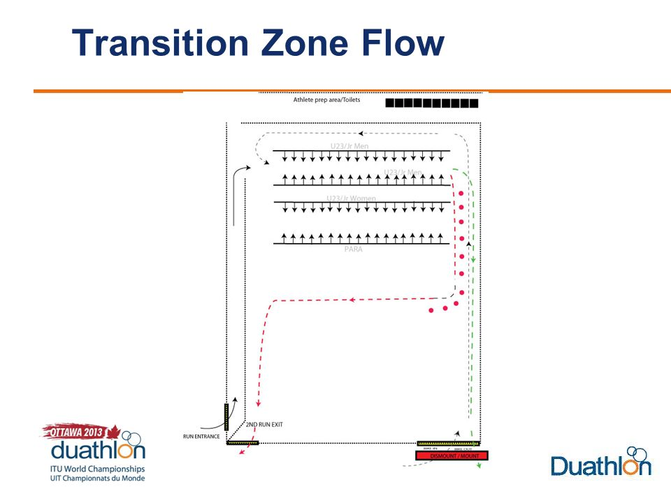 Transition Zone Flow