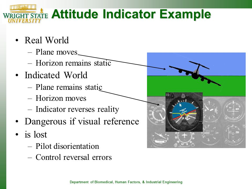Department of Biomedical, Human Factors, & Industrial Engineering Attitude Indicator Example Real World –Plane moves –Horizon remains static Indicated