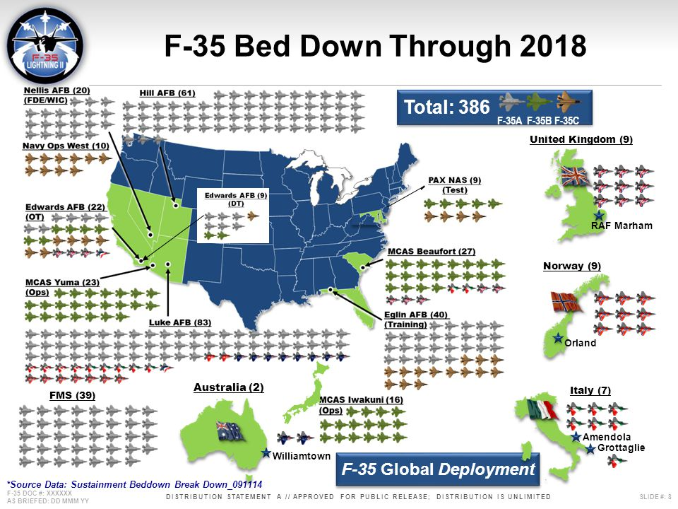 DISTRIBUTION STATEMENT A // APPROVED FOR PUBLIC RELEASE; DISTRIBUTION IS UNLIMITEDSLIDE #: 8 F-35 DOC #: XXXXXX AS BRIEFED: DD MMM YY F-35 Bed Down Th